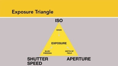 Mastering the Exposure Triangle