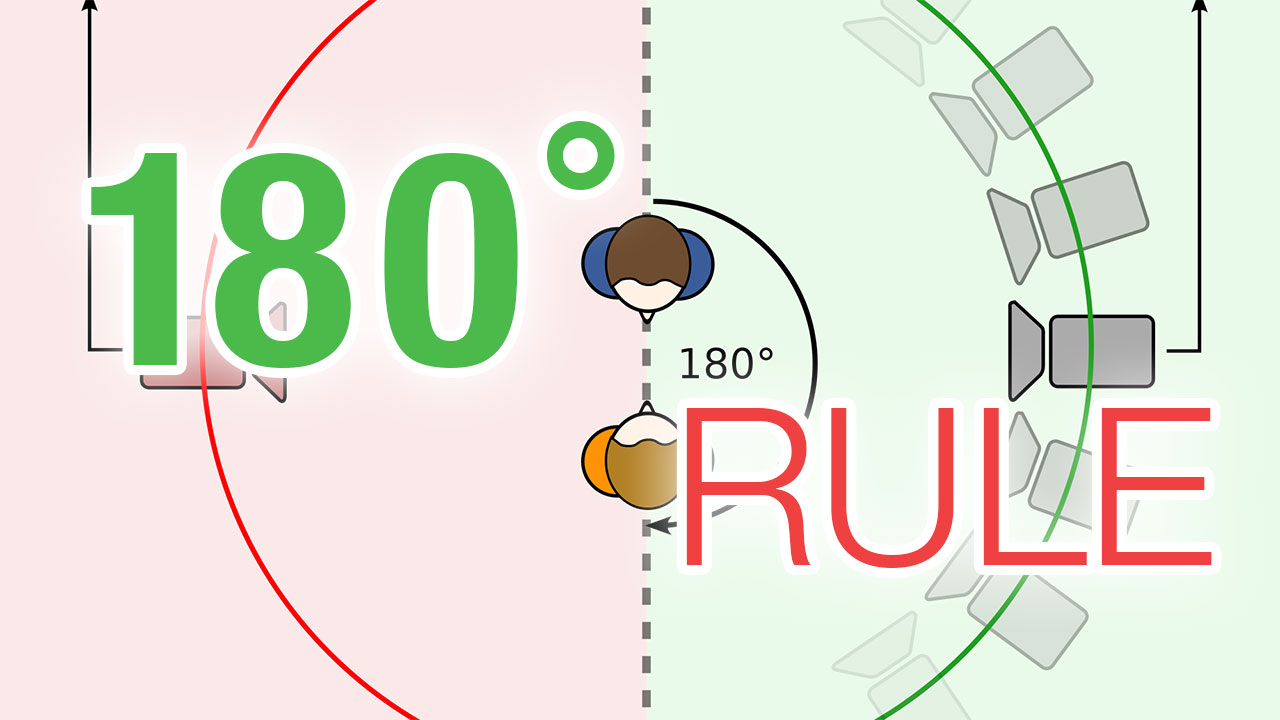 Image result for The 180 rule