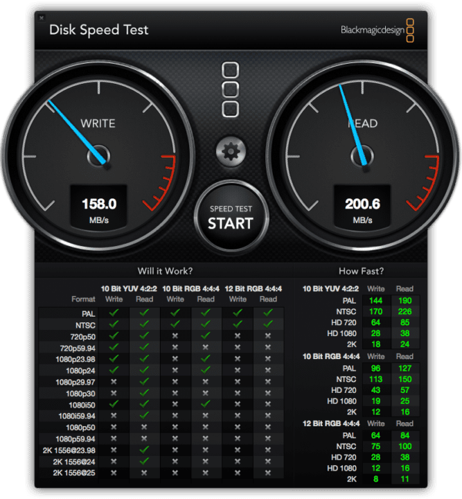 BlackMagic Speed Test